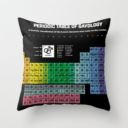 Periodic Table of Gayology Throw Pillow