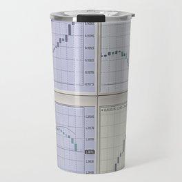 Candlestick Charts Travel Mug