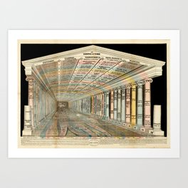 """Temple of Time"" by Emma Willard, 1846 Art Print"