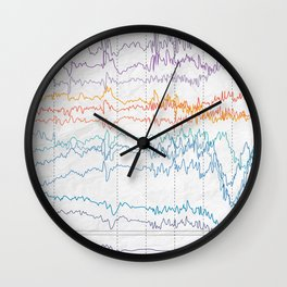 Earthquake vibes Wall Clock