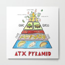 Austin Food Pyramid Metal Print