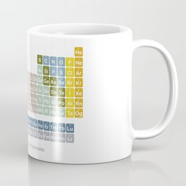 Moden Periodic Table Coffee Mug