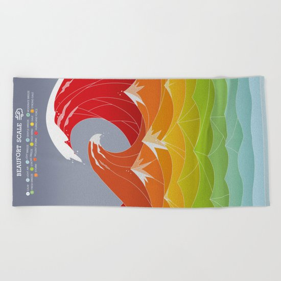 Beaufort Scale Beach Towel