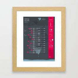 Bureau Oberhaeuser Calendar 2014 dark Framed Art Print