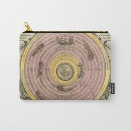 Astrology Planisphere Zodiac Sign Carry-All Pouch