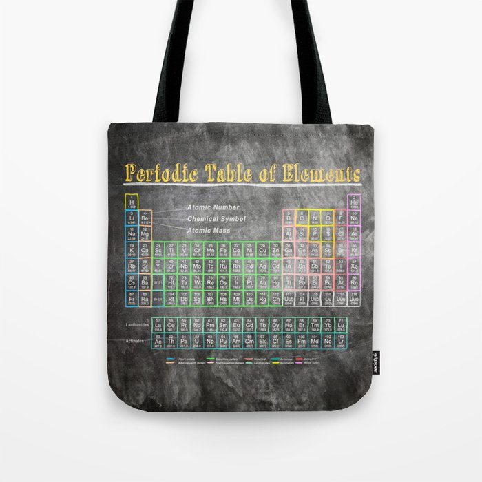 Old School Periodic Table Of Elements Chalkboard Style Tote Bag By Marktisdale