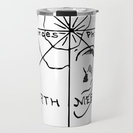 Astro Phrenological Chart Travel Mug