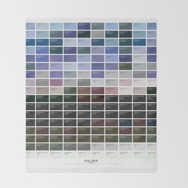 PANTONE glossary - Iceland - Blue Lagoon Throw Blanket