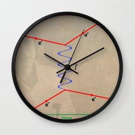 Feynman Diagram Wall Clock