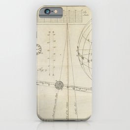 The Transit of Venus, from Astronomy explained upon Sir Isaac Newton's principles (1770) iPhone Case