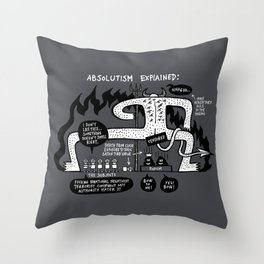 Absolutism Explained Throw Pillow