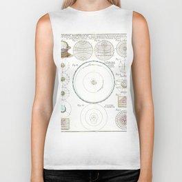 Homann Heirs Solar System Astronomical Chart Biker Tank