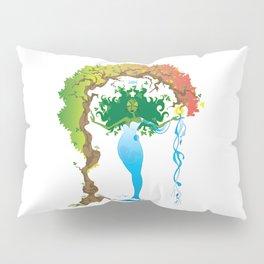 Gaea Pillow Sham