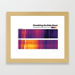 Visualizing the Baby Boom Framed Art Print