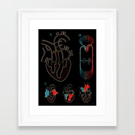 Paul Sougy: The Human Heart, 1950s (proceeds benefit The Nature Conservancy) Framed Art Print