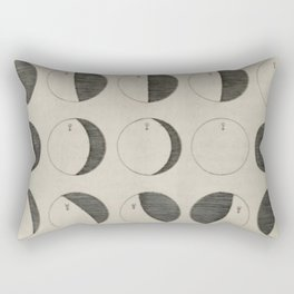 Antique Moon Phases Chart Rectangular Pillow