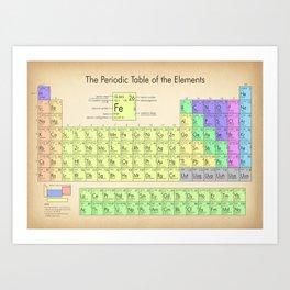 Periodic Table Poster Art Print