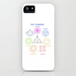 The seven chakras of the human body with their names iPhone Case