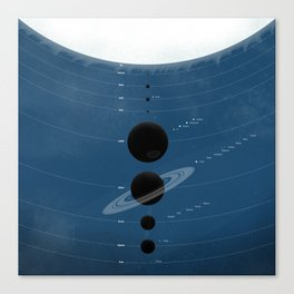 The Worlds (Blue) Canvas Print