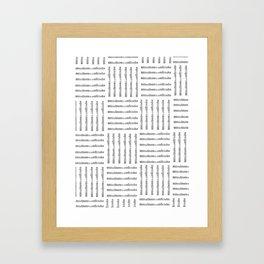 a patchy print Framed Art Print