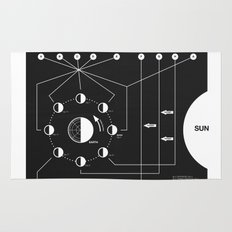 Phases of the Moon infographic Rug