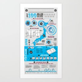 Karate Infographics Art Print