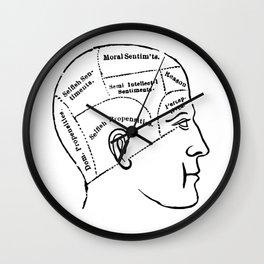 Human mind Wall Clock