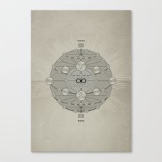 I Ching Spherical Canvas Print