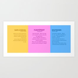 Primary Autonomic States Cheat Sheet Mug Art Print