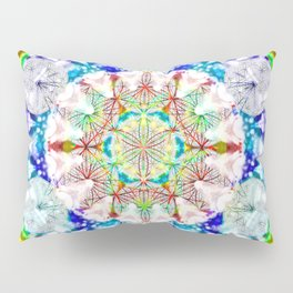Within - The Sacred Geometry Collection Pillow Sham