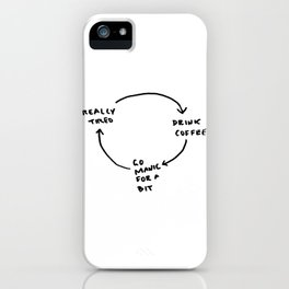 Coffee cycle iPhone Case