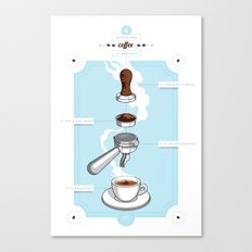 4 reasons why coffee is awesome Canvas Print