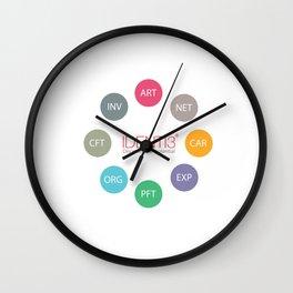 Identi3 Types Wall Clock
