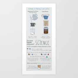 Iced Coffee Brewing Methods Art Print