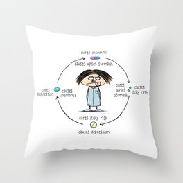 Medicinal Cures and Causes Throw Pillow
