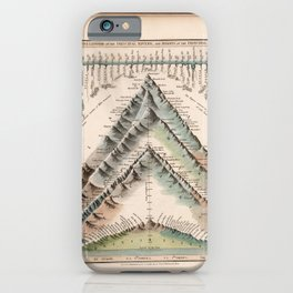 Vintage Print - Comparative Lengths of Principal Rivers and Heights of Principal Mountains (1832) iPhone Case