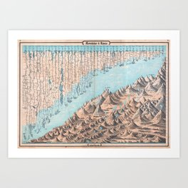 Chart of the World's Mountains and Rivers - Geographicus Art Print