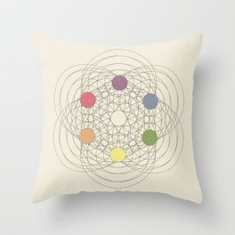 Max Becke's trichromatic solid (remake, vintage version) Throw Pillow