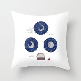 Charting the Nightsky Throw Pillow