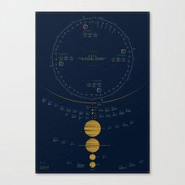 2016 Visual Calendar Canvas Print