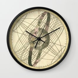 Antique World Zodiac Sign Wall Clock