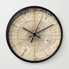 Pythagorean Wall Clock