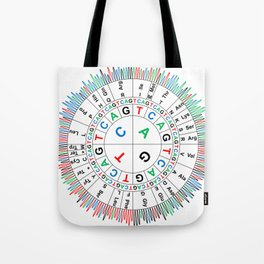 Sanger Codon Circle Tote Bag