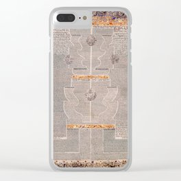 Aaron Wolf Herlingen - The Five Scrolls Ruth, Song of Songs, Ecclesiastes, Esther, and Lamentations Clear iPhone Case