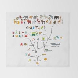 Evolution scale from unicellular organism to mammals. Evolution in biology, scheme evolution Throw Blanket