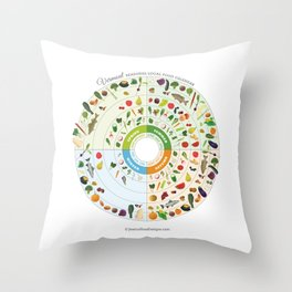 Vermont Seasonal Local Food Calendar Throw Pillow