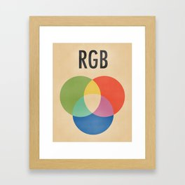 RGB Framed Art Print