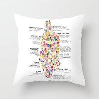 manhattan Throw Pillows featuring Manhattan by Hyesu Lee