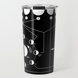 Phases of the Moon infographic Travel Mug