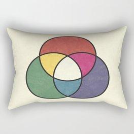 Matthew Luckiesh: The Additive Method of Mixing Colors (1921), vintage re-make Rectangular Pillow